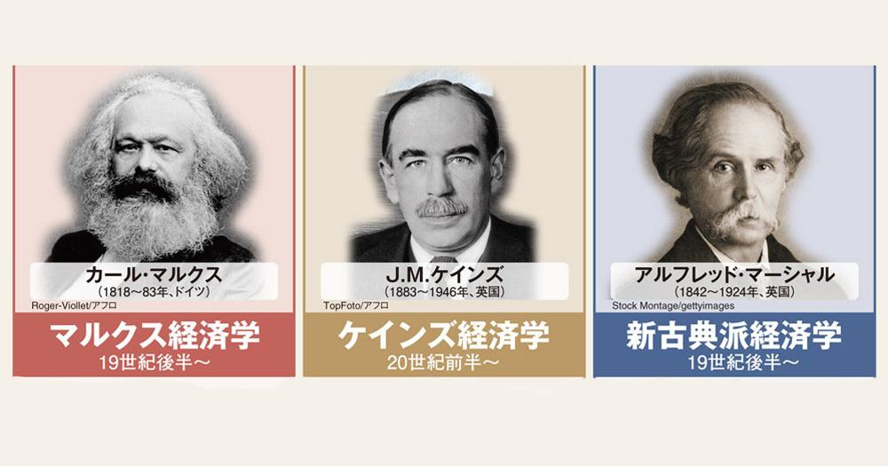 5分でわかる!経済学三大思想「新古典派、ケインズ、マルクス」の流れ