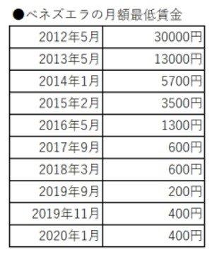給料 世界 国会議員 日本の国会議員は世界一の高給取り 庶民との格差も大|NEWSポストセブン