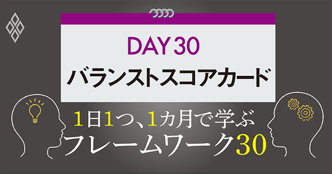 フレームワーク30 DAY30 バランストスコアカード