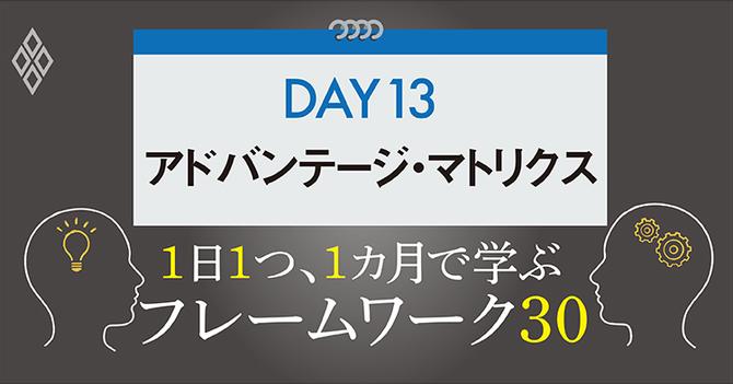 フレームワーク30 DAY13 アドバンテージ・マトリクス