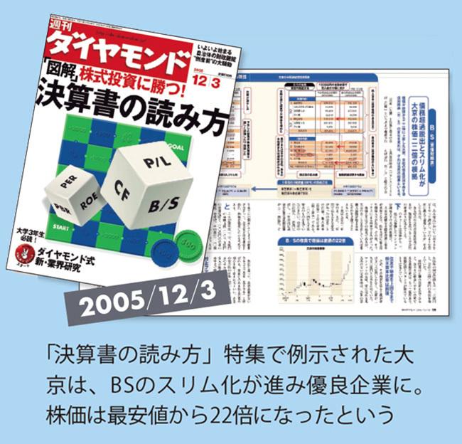 20051203号記事