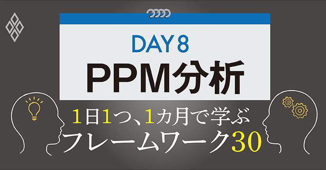 フレームワーク30 DAY8 PPM分析