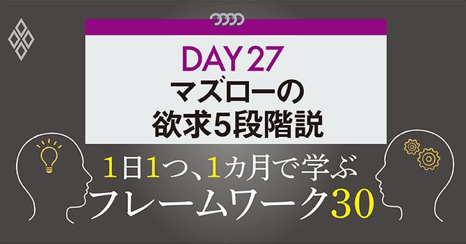 フレームワーク30 DAY27 マズローの欲求5段階説