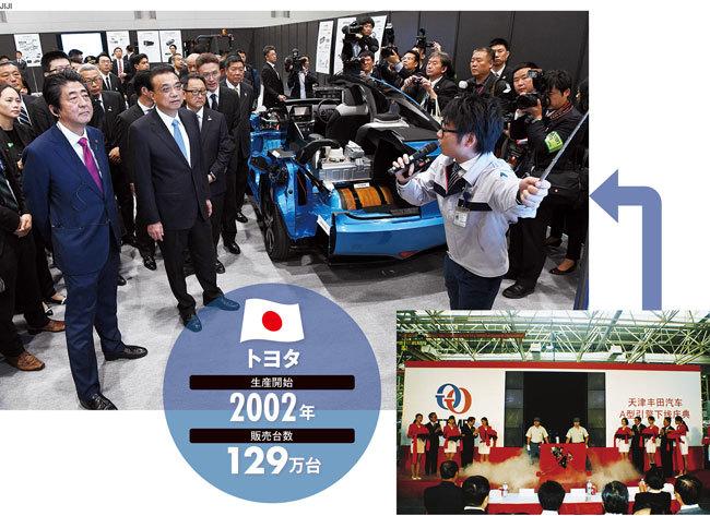 トヨタが中国戦略に本腰を入れる