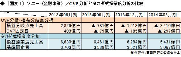 ソニー銀行社員☆顧客から3700万円着服2 (320)