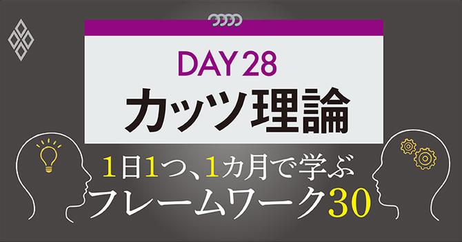 フレームワーク30 DAY28 カッツ理論