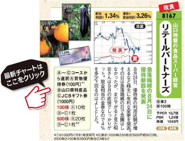 桐谷さんの急落後40日間の買い漁りレポート!急落後に1000万円超をつぎ込んだ株主優待株とは?