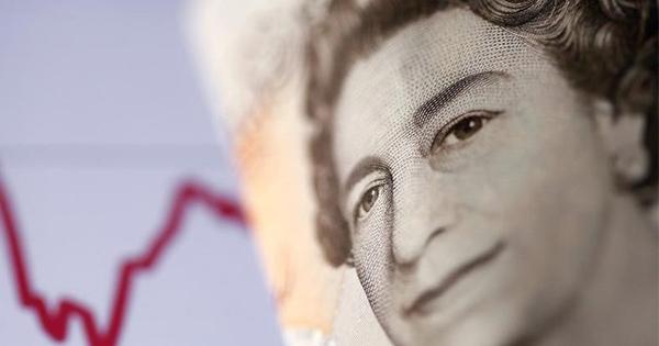 ポンド相場急変動への高まる懸念は本当か
