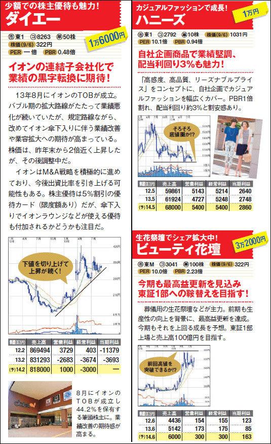 事業アイデア - Magazine cover