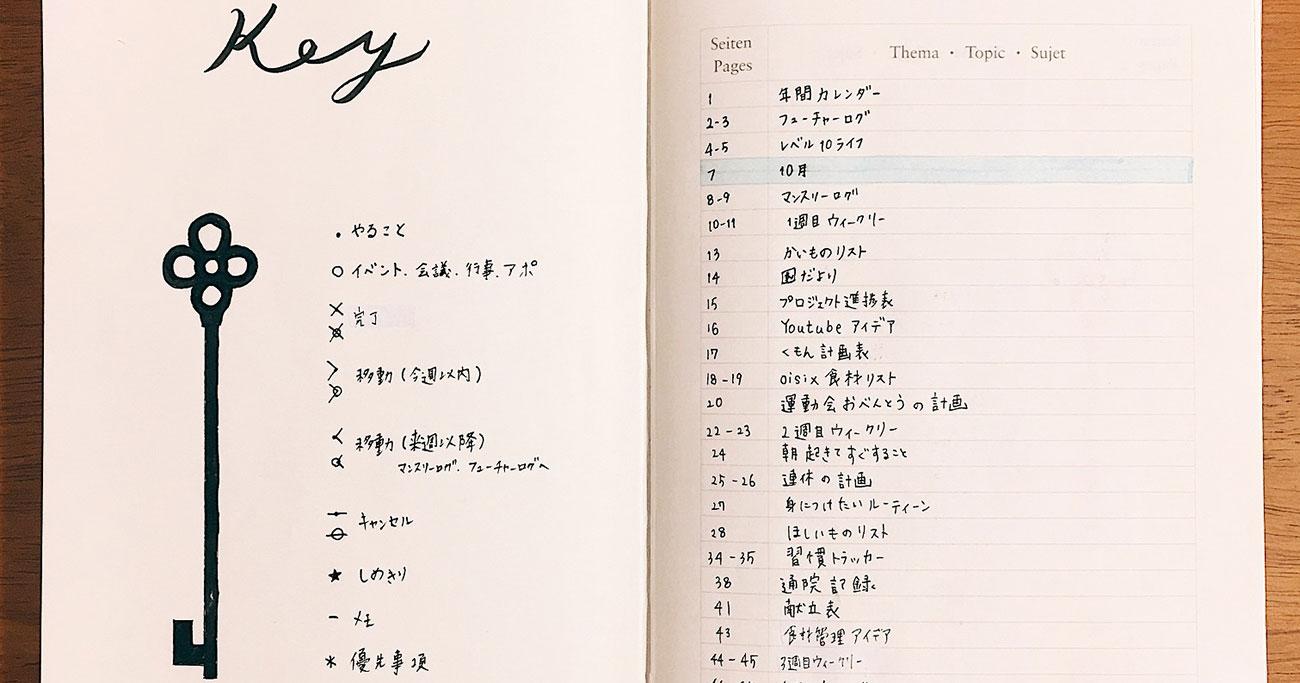 ノート1冊とペン1本で、人生は望む方向に変えられる