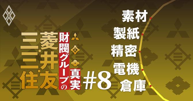 三菱・三井・住友財閥グループの真実#8