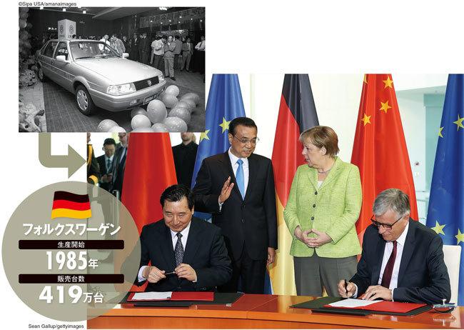 """""""雪中送炭""""を実践した独フォルクスワーゲンは、中国で特恵待遇を受け続けている"""