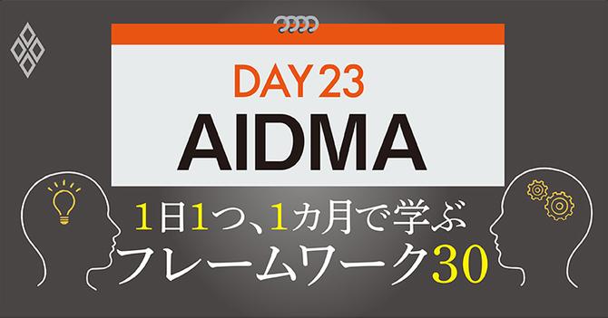 フレームワーク30 DAY23 AIDMA