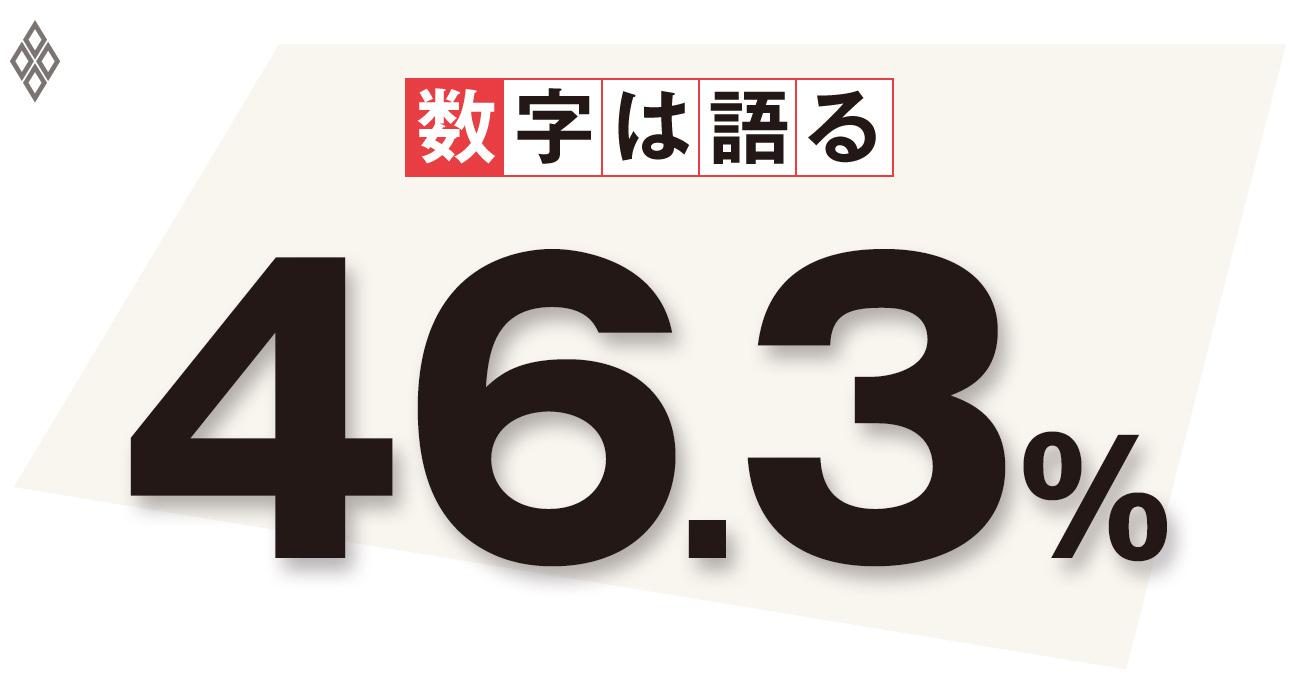"""""""老後に2000万円必要""""試算でもまだ楽観的増加する貧困高齢者"""