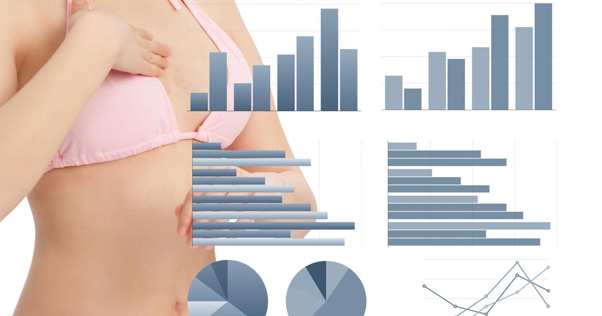 「乳がん予防」の乳房切除手術に健康保険を適用すべきか