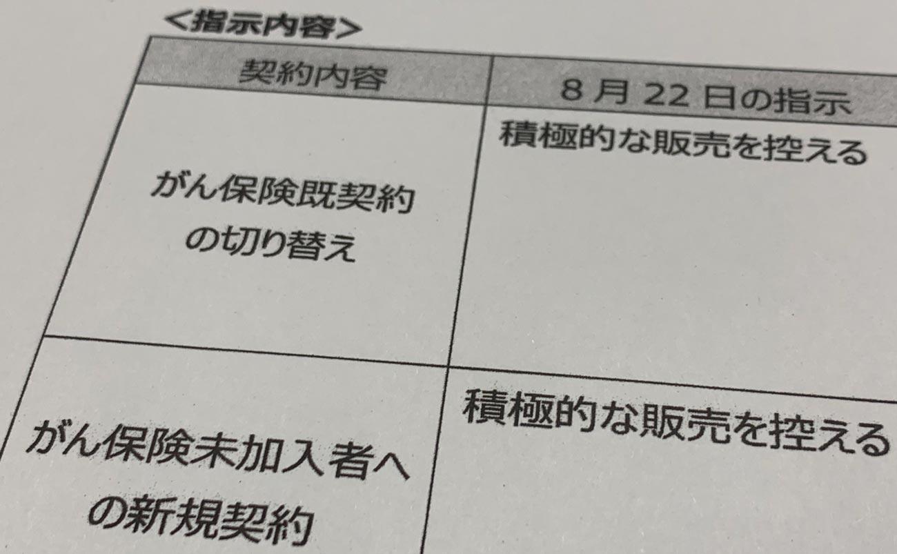 日本郵便の金融営業部の名義で、がん保険の「積極的な販売を控える」よう郵便局に指示していた Photo by M
