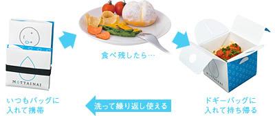 画像 : ☆残すな!捨てるな!…ド...