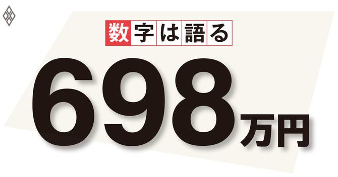 698万円