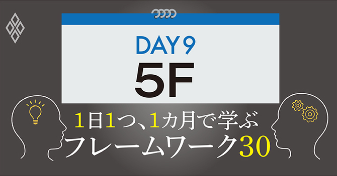 フレームワーク30 DAY9 5F