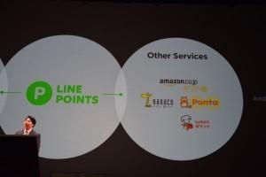 「LINEポイント」は最強のポイントプログラム?Pontaやnanacoなど ...