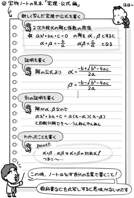 数学の勉強はノートがポイント ...
