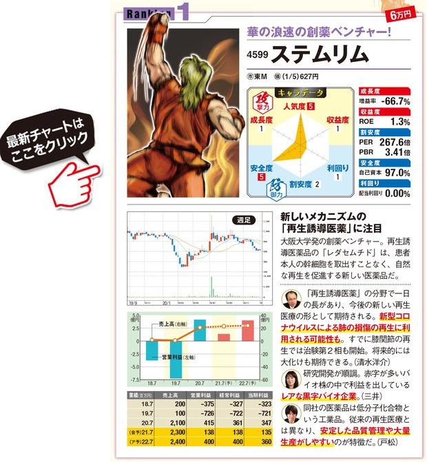 ステムリム株価