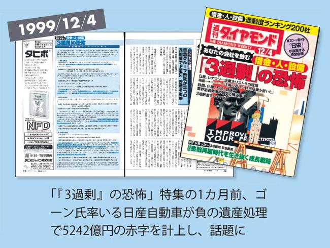 19991204号記事