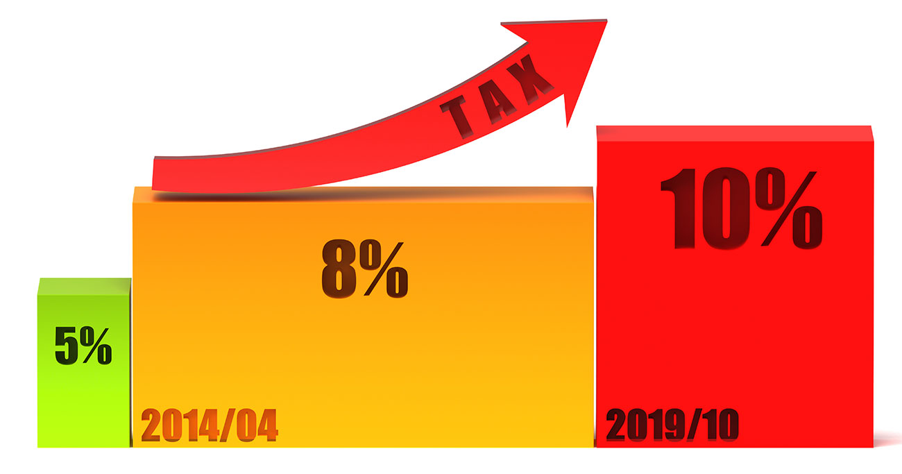 「軽減税率」の決まり方に今ひとつ納得感がない神経経済学的理由