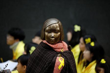 ソウルの慰安婦像